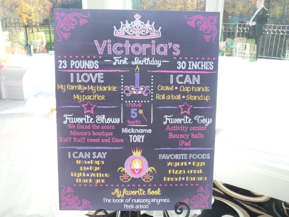 victoria 1st bday chalkboard.jpg