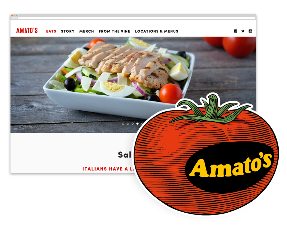 website + COPy + E-Commerce   Amato's Sandwiches      Case Study