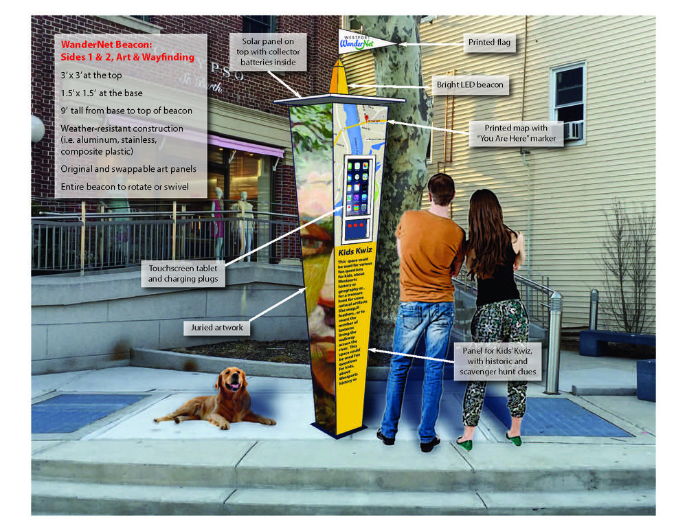 Example of a wayfinding kiosk