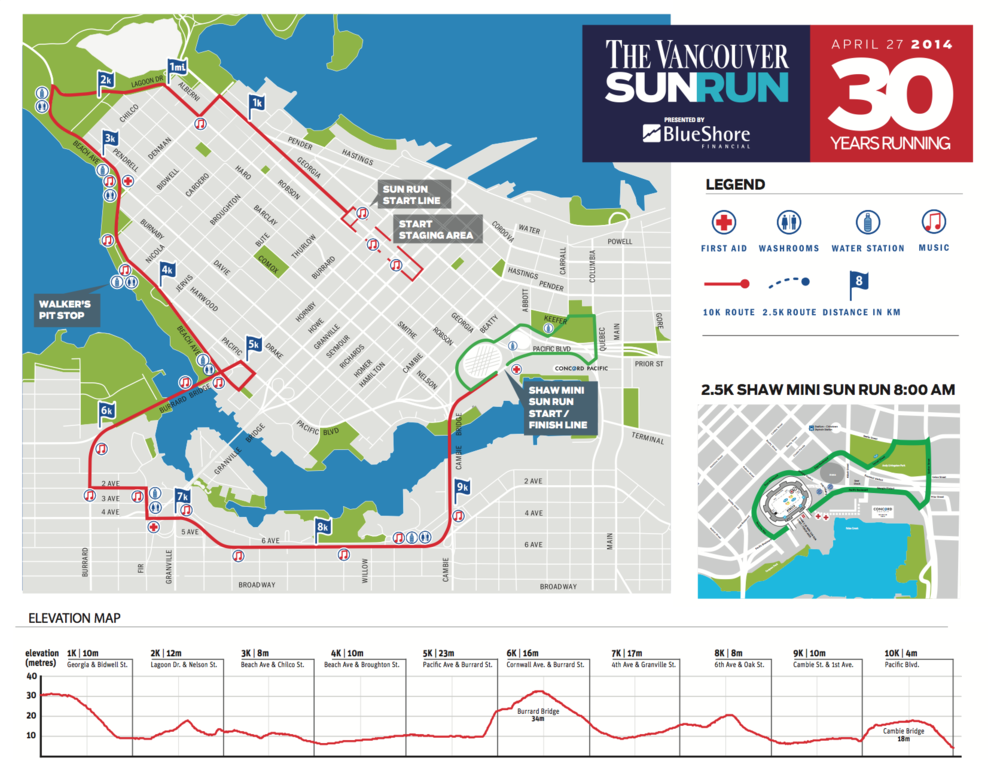 2014 Sun Run Course Map