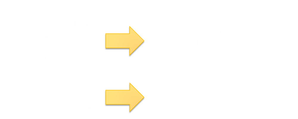 runtime invariants.png