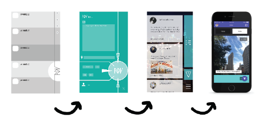 (L-R) The two year design evolution of the RDV feed.