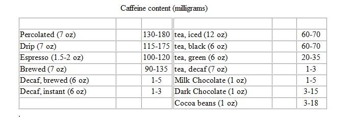 caffeine-content.jpg