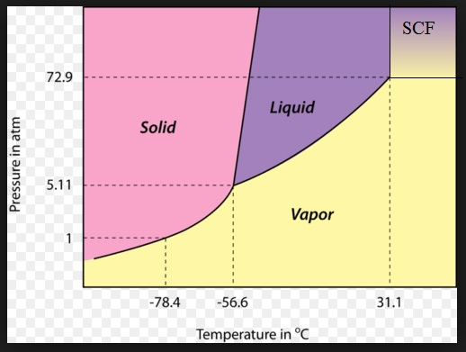 phase diagram 2.jpg