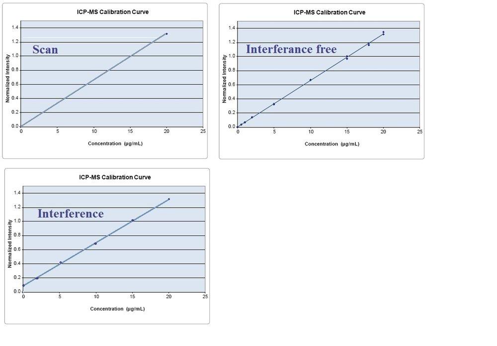 icp curves.jpg