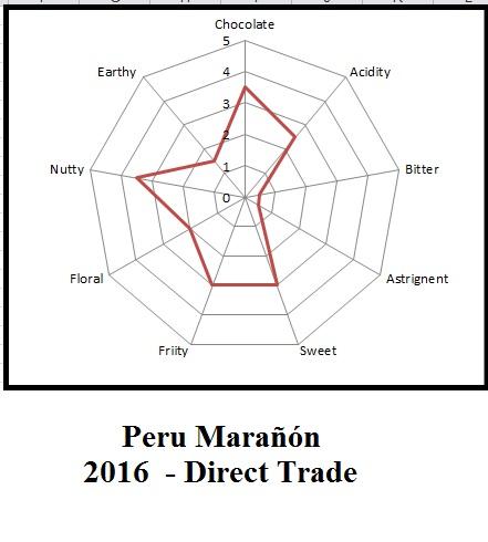 maranon2016.jpg