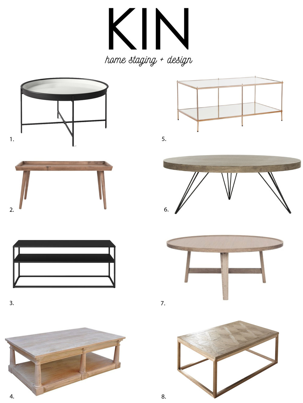 Coffee Tables Under 300.jpg