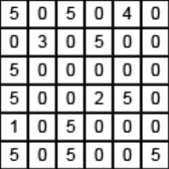 Notice that the 5s only fill spaces that were black in the previous grid.