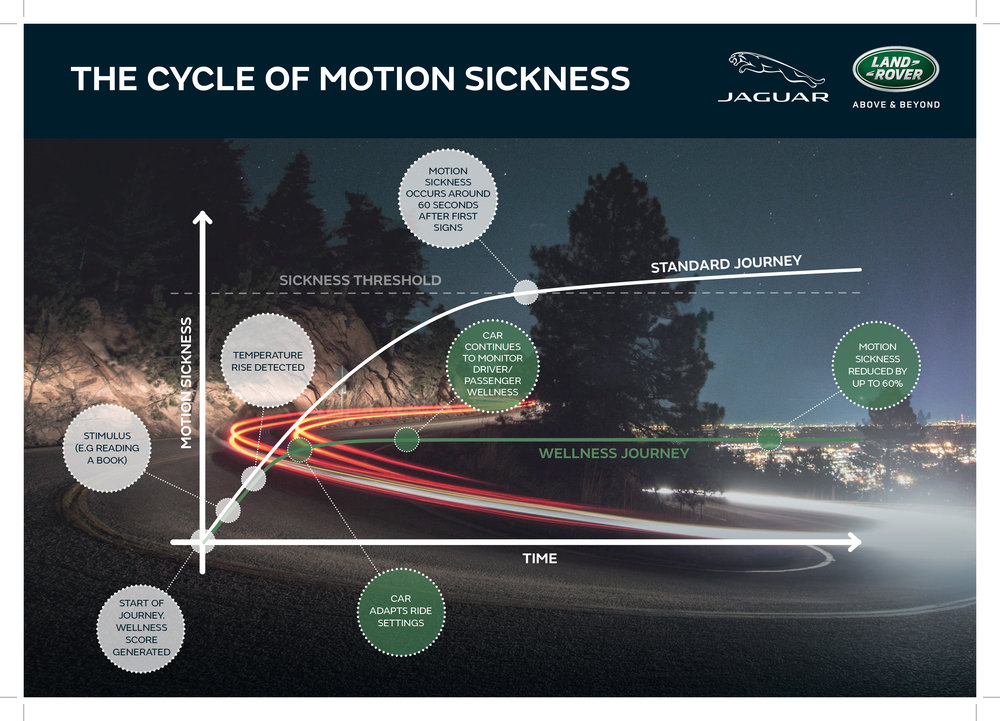 JLR-Motion Sickness_FINAL.jpg