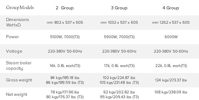 table3b.jpg