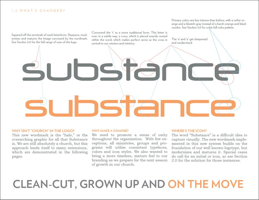 SubstanceLogoChanges.png
