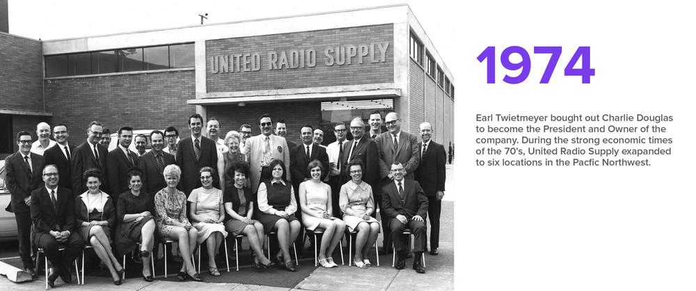 URS_History_1974.jpg