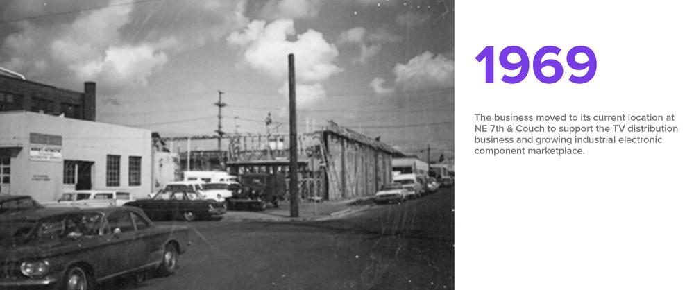 URS_History_1969_2.jpg