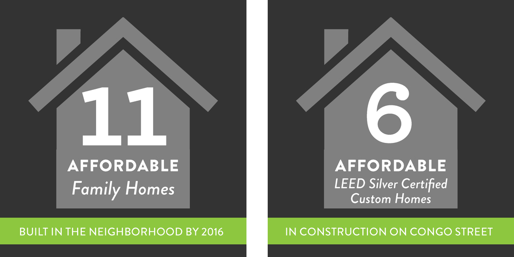 Affordable Home Stats