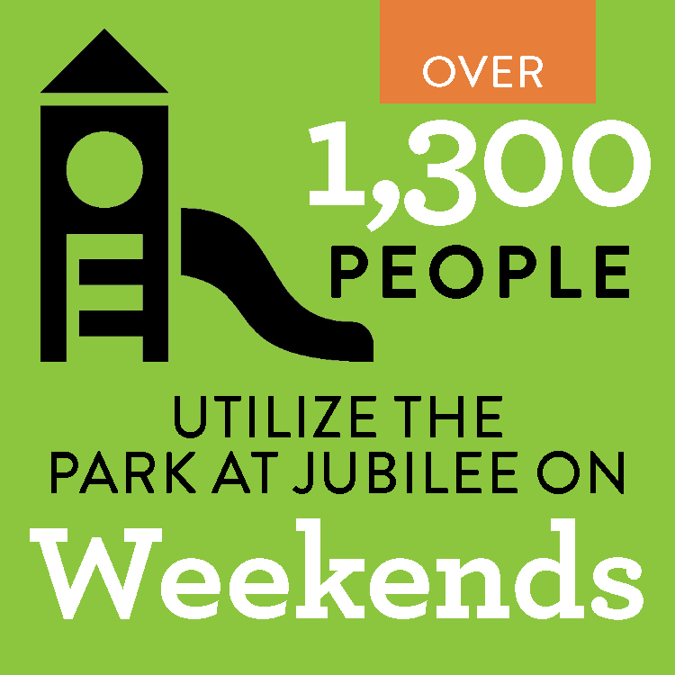 The Park at Jubilee Weekends
