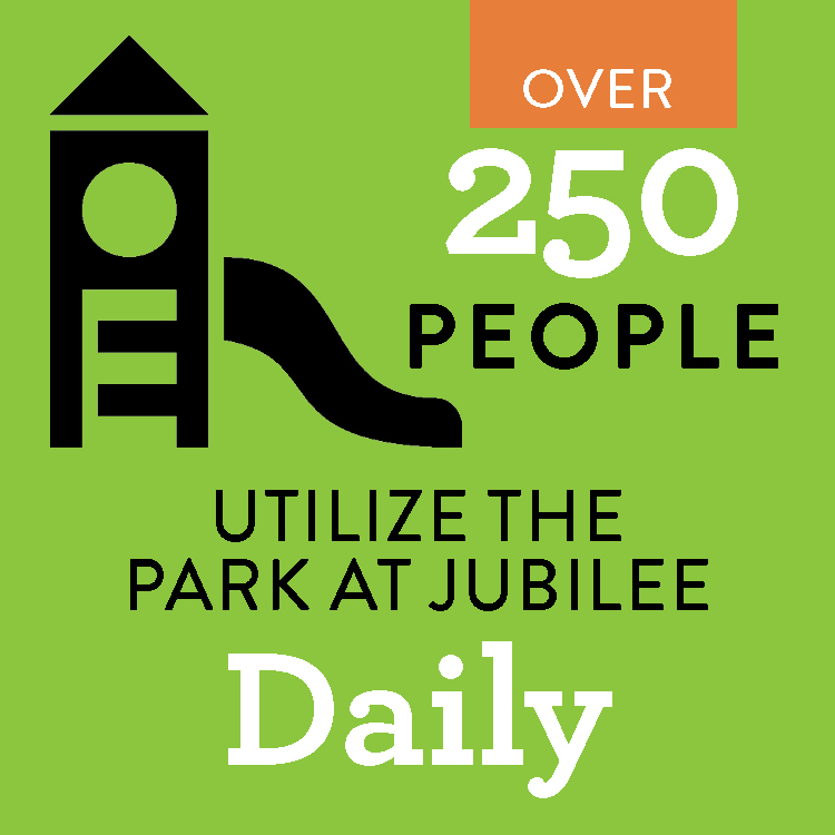 The Park at Jubilee Daily