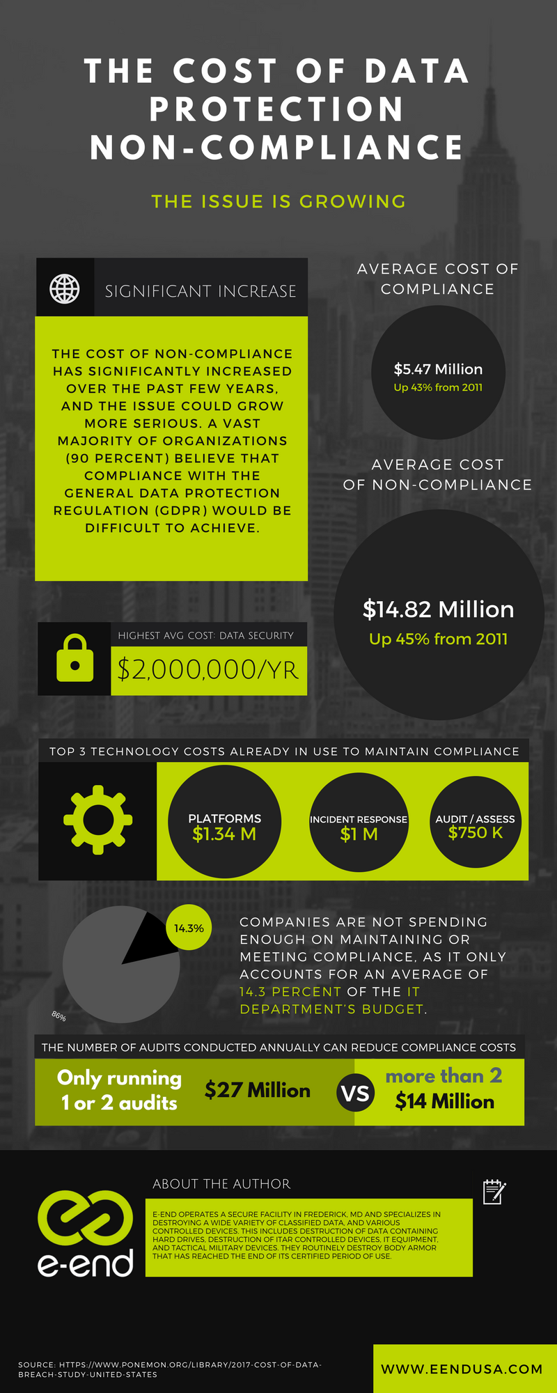INFOGRAPHIC 2017 - The Cost Of Data Protection Non-Compliance.png