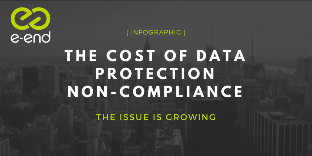 Header - The Cost Of Data Protection Non-Compliance.png