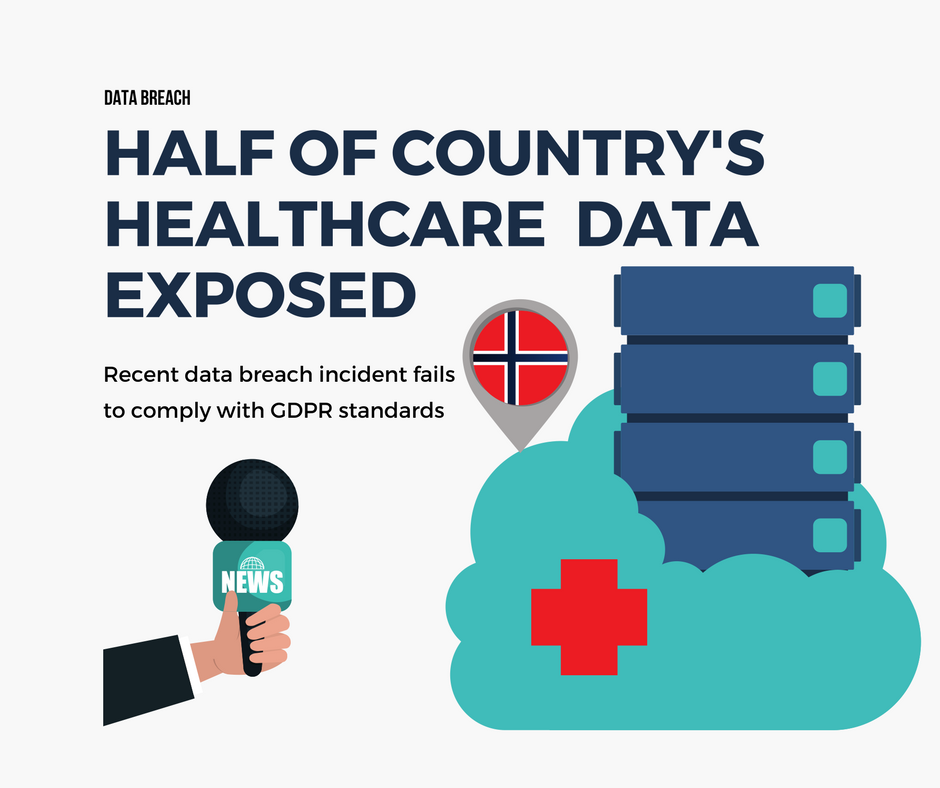healthcare data breach in Norway.png