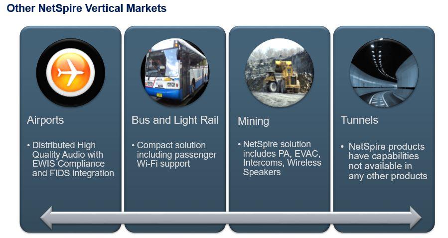 Other Netspire Market Verticals.JPG