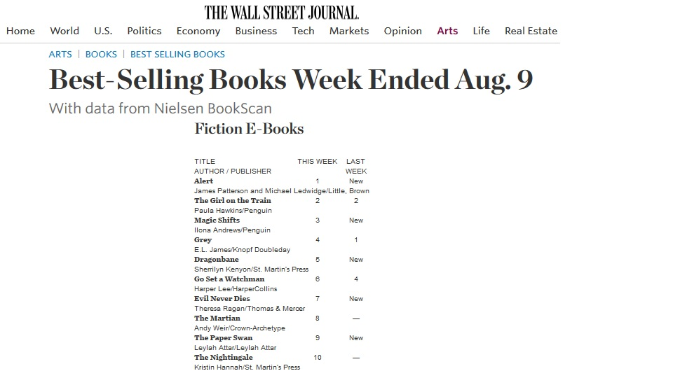 The Wall Street Journal Bestselling List