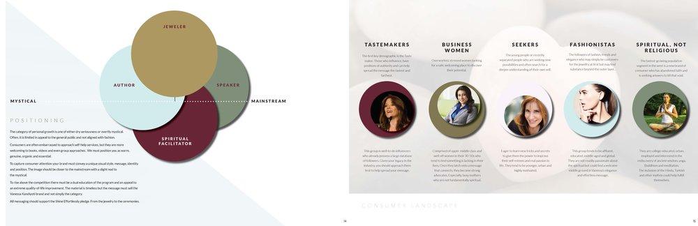 Vanessa Kandiyoti Brand Bible.1.9_Page_08.jpg