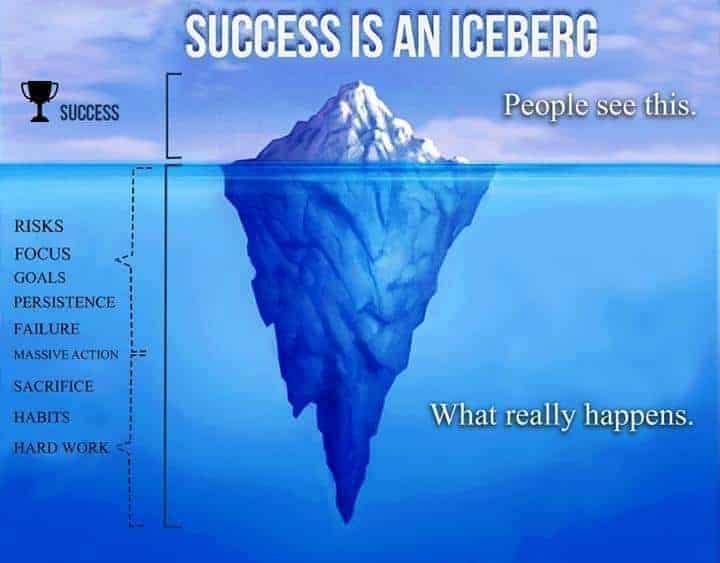 Success-Iceberg.jpg