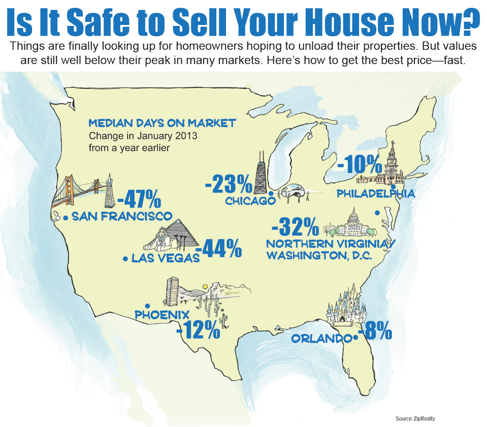 Is it safe to sell your house now?
