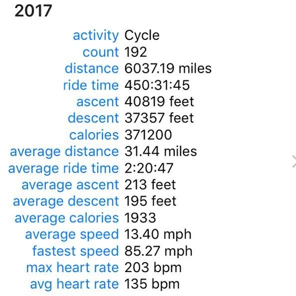 🚲 2017 final stats 🚲