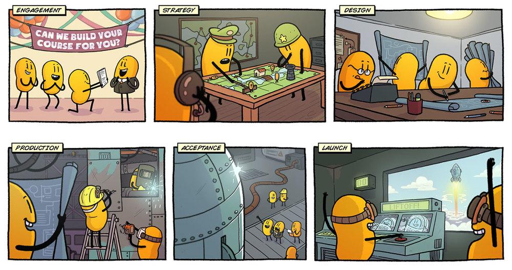 Comic-Beanlings.jpg