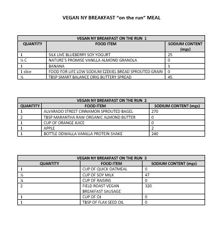 sodium chart - VEGAN NY BREAKFAST ON THE RUN - 1.png