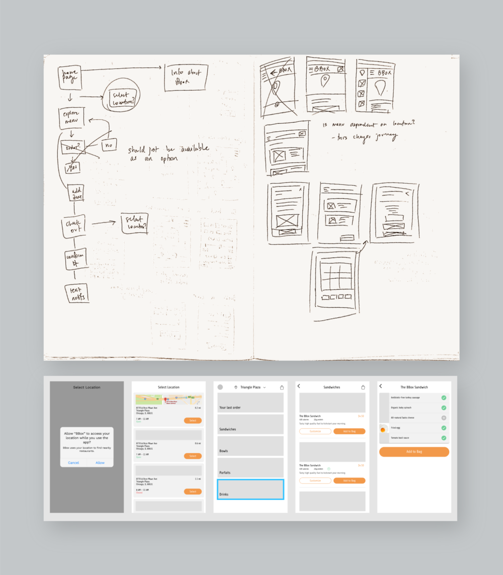 Mobile app ideation