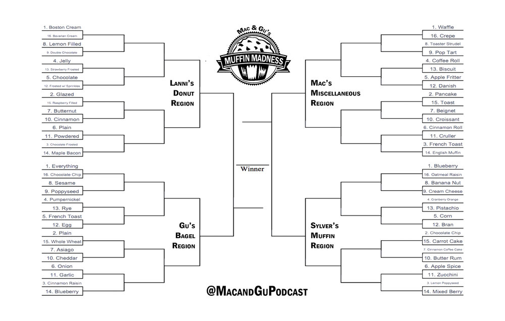 Fill out your bracket & tweet it at the podcast!