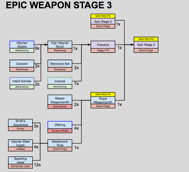 epic_weapons_stage3