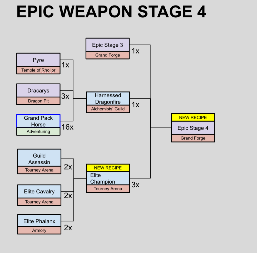 epic_weapons_stage4