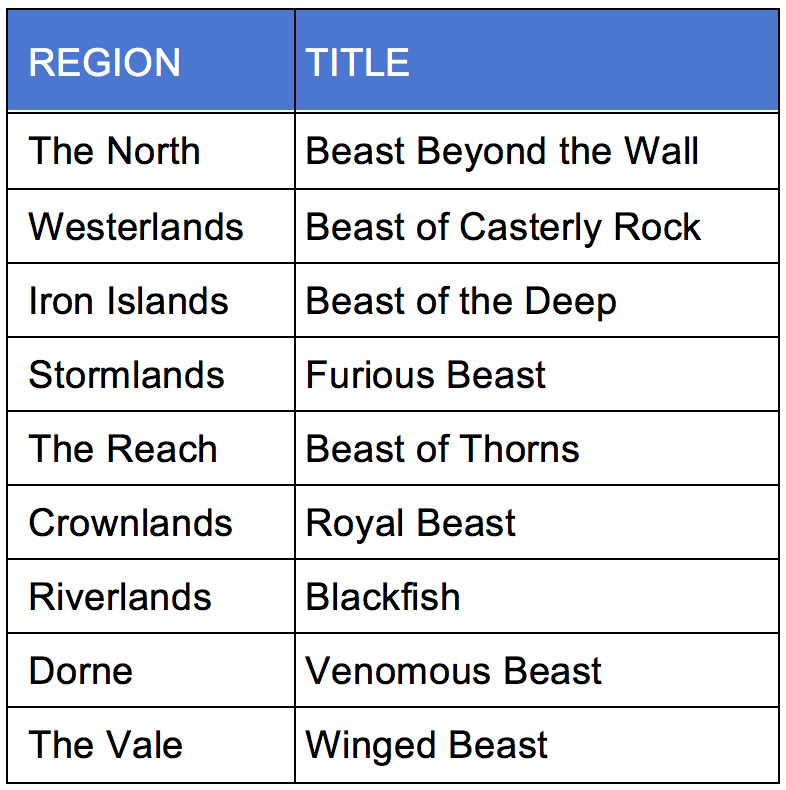 Beast Titles.png