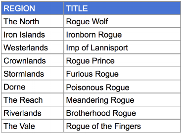 Rogue AvA Regional Titles.png