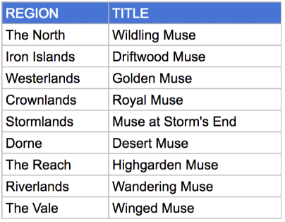 Muse AvA Phase Titles.png