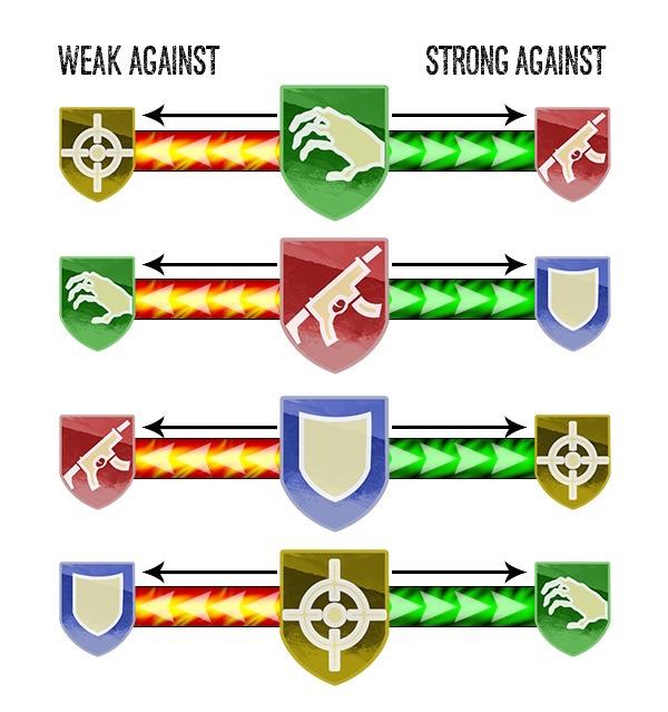 strengthweaknesschart.jpg
