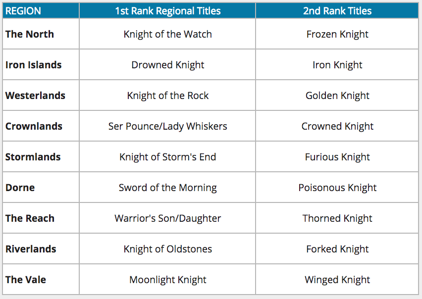 GoTA Knight Titles.png