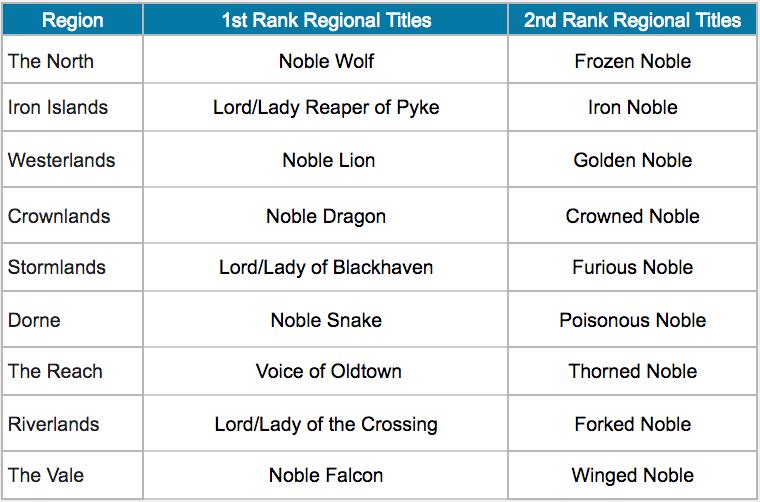 Noble Regional Titles.png