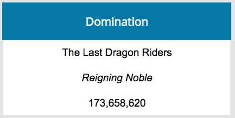 Noble Phase Domination.png