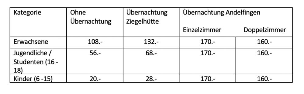 Angegebene Preise sind in schweizer Franken.