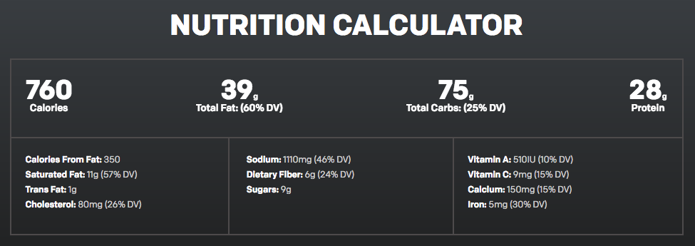 Source: McDonald's Nutrition Calculator