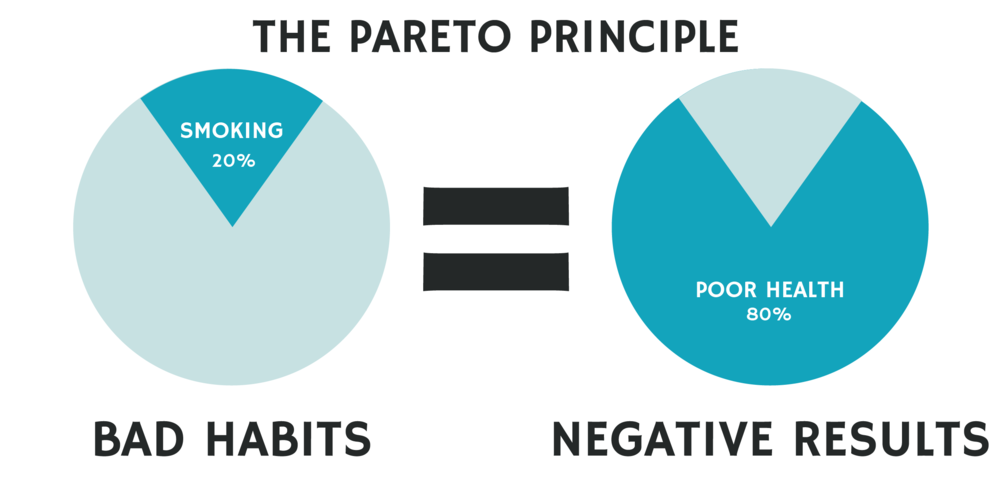 Pareto Principle-01.png