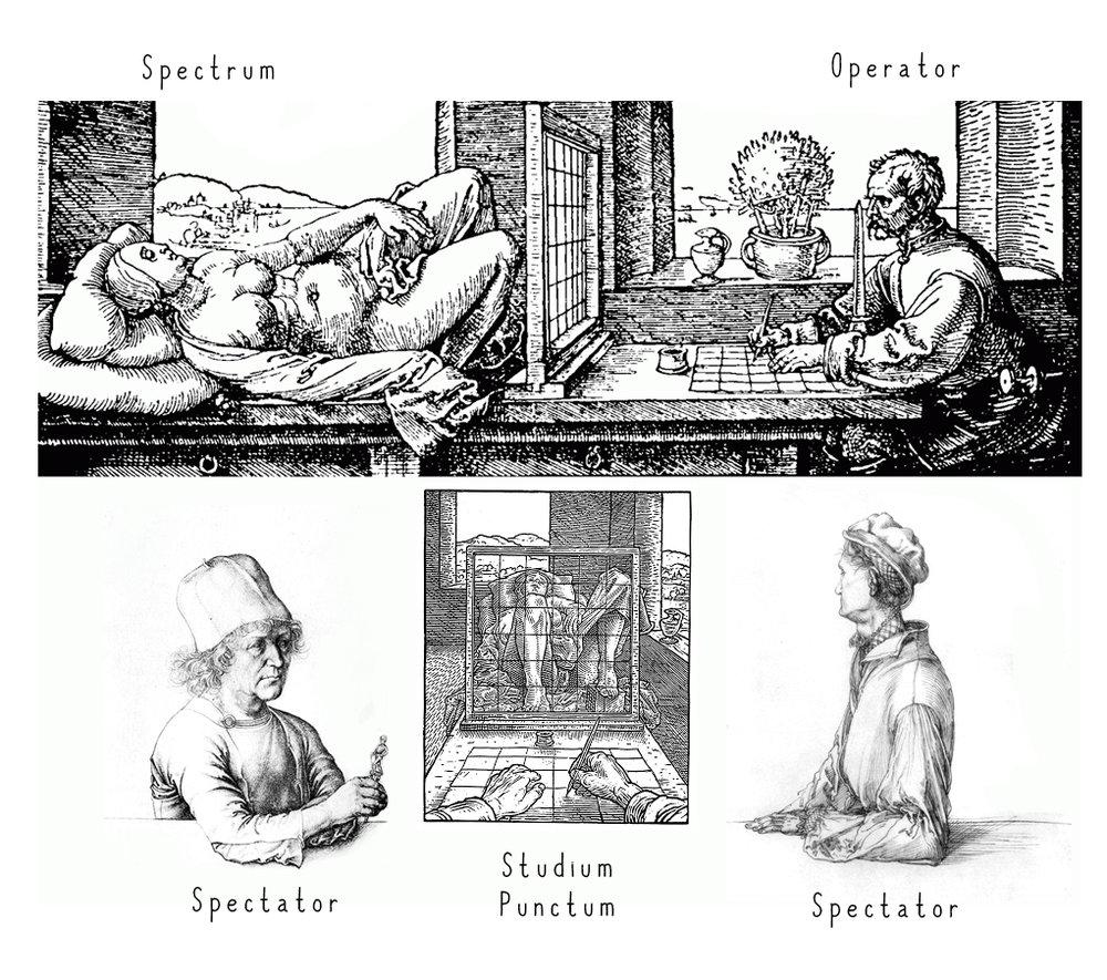 Utilisation de gravures et illustrations de Dürer pour imager le concept de Barthes