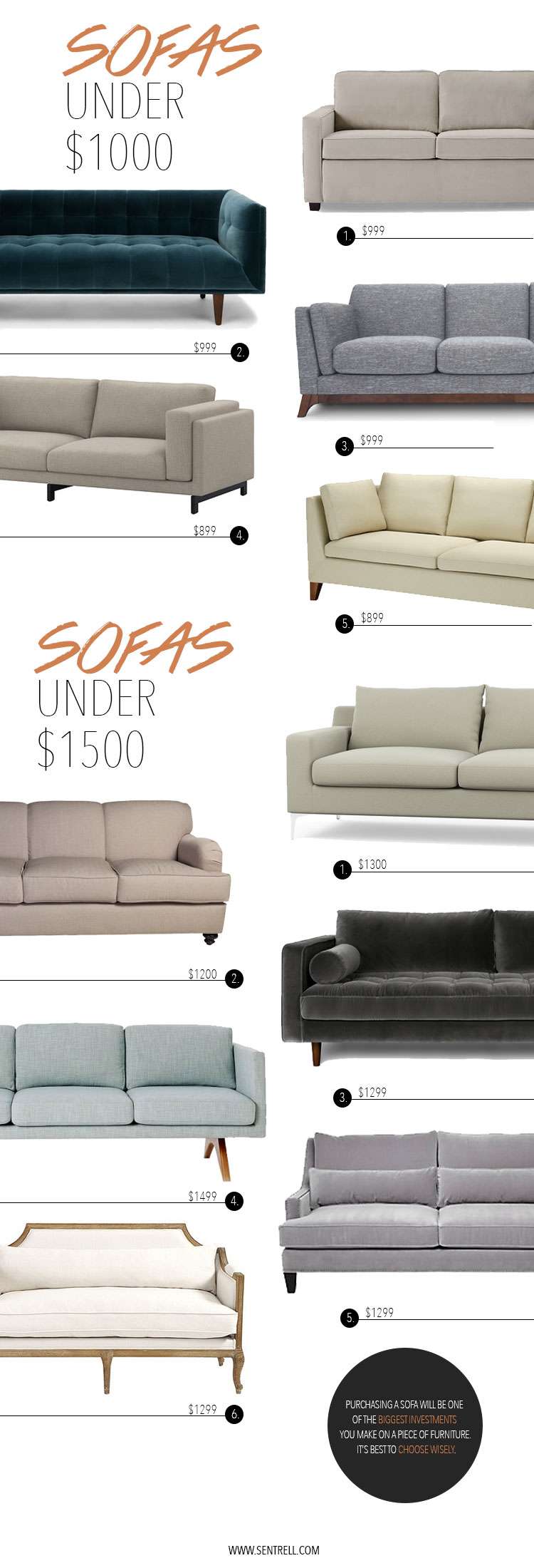 Sofas Under $1000 and Sofas Under $1500