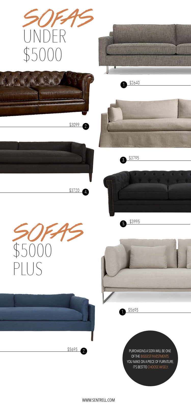 sofas under $5000 and $5000 plus
