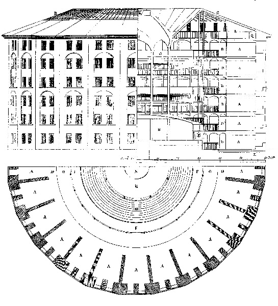 Jeremy Bentham's Panopticon penitentiary, drawn by Willey Revely. 1791. SOURCE.