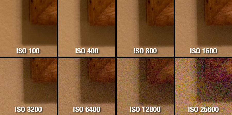 An example of differing ISO settings, and how they effect an image